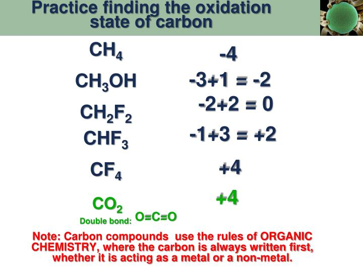 Practice finding the oxidation state