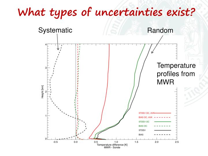 What types of uncertainties exist