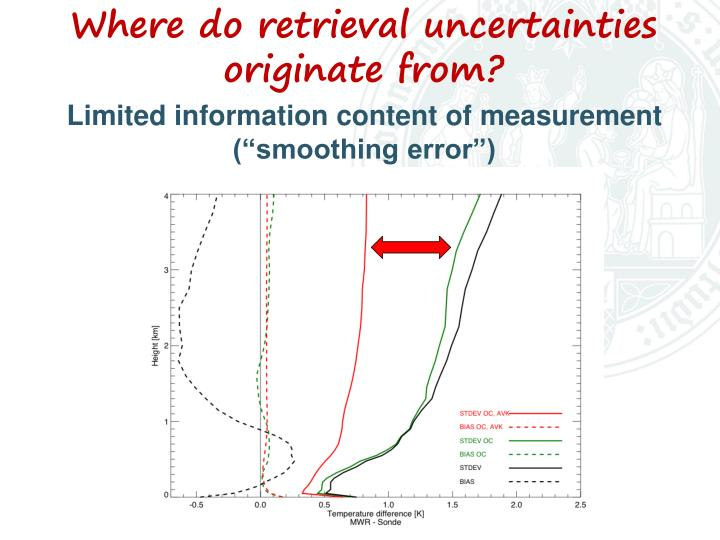 "Limited information content of measurement (""smoothing error"")"
