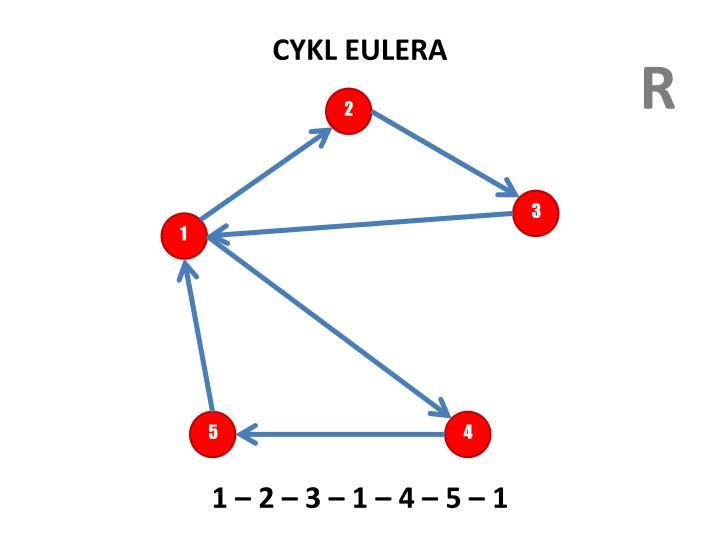 CYKL EULERA
