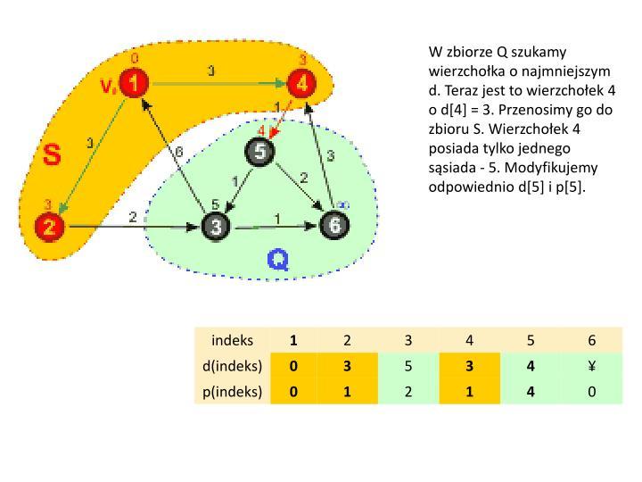 W zbiorze Q szukamy wierzchołka o najmniejszym d. Teraz jest to wierzchołek 4 o d[4] = 3. Przenosimy go do zbioru S. Wierzchołek 4 posiada tylko jednego sąsiada - 5. Modyfikujemy odpowiednio d[5] i p[5].