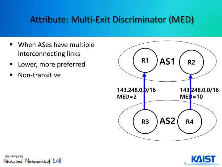 Attribute: Multi-Exit Discriminator (MED)