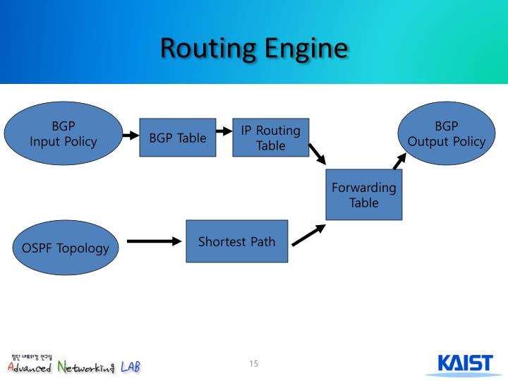 Routing Engine