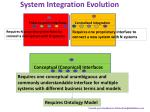 system integration evolution