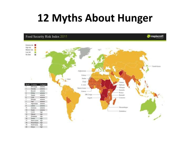 12 myths about hunger