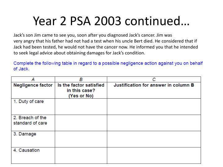 Year 2 PSA 2003 continued…