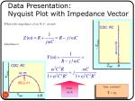 data presentation nyquist plot with impedance vector4