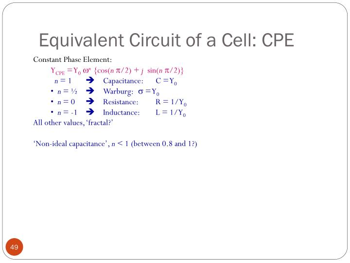 Equivalent Circuit of a Cell: CPE
