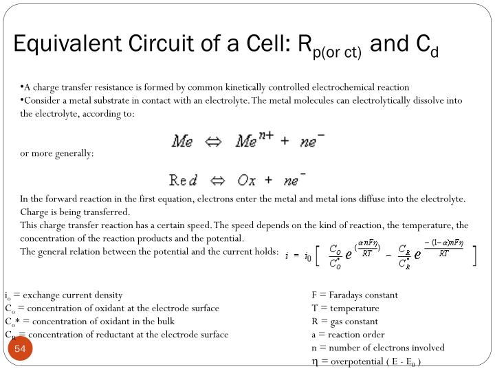 Equivalent Circuit of a Cell: