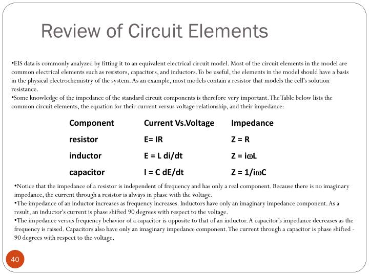 Review of Circuit