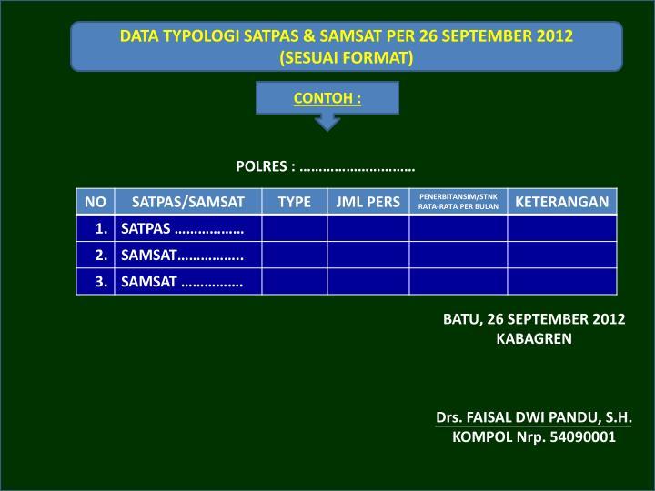 DATA TYPOLOGI SATPAS & SAMSAT PER