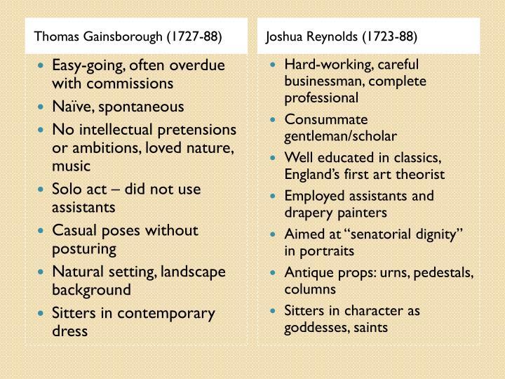 Thomas Gainsborough (1727-88)