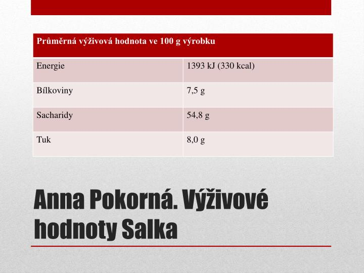 Anna Pokorná. Výživové hodnoty