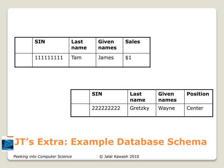 JT's Extra: Example Database Schema
