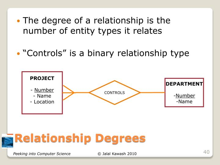 The degree of a relationship is the number of entity types it relates