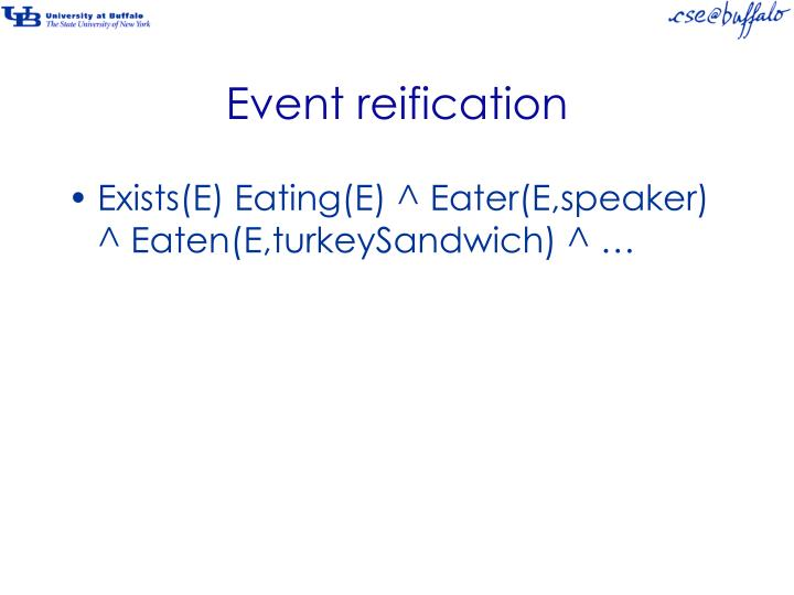 Event reification