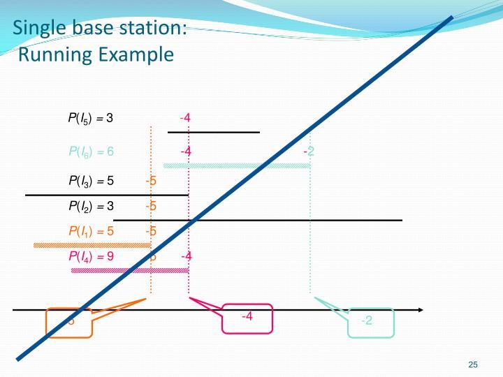 Single base station: