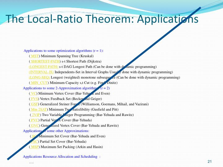 The Local-Ratio Theorem: Applications
