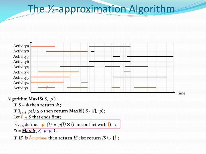 The ½-approximation Algorithm