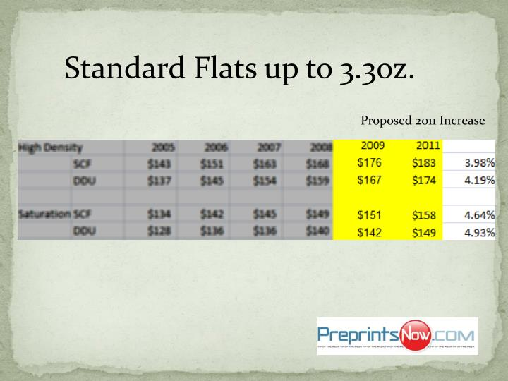 Standard Flats up to 3.3oz.