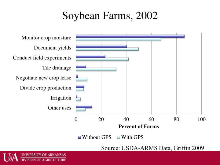 Soybean Farms, 2002
