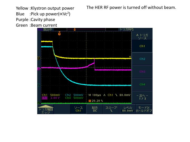 The HER RF power is turned off without beam.