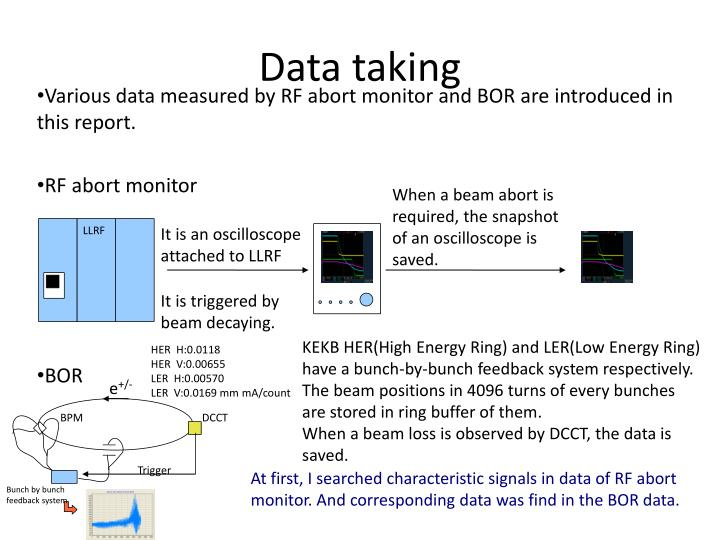 Various data measured by RF abort monitor and BOR are introduced in this report.