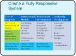create a fully responsive system