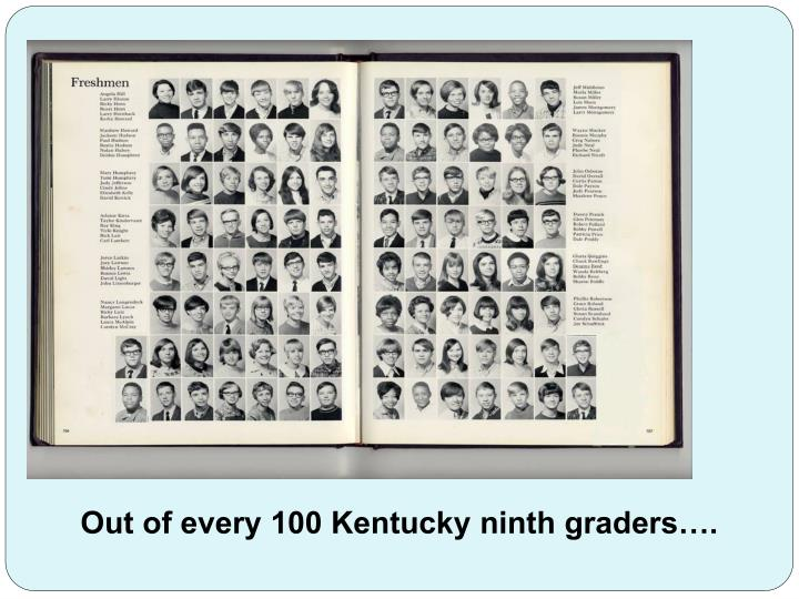 Out of every 100 Kentucky ninth graders….