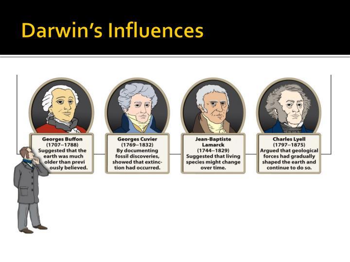 Darwin's Influences