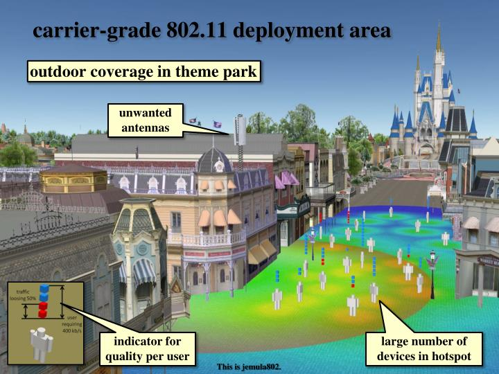 outdoor coverage in theme park