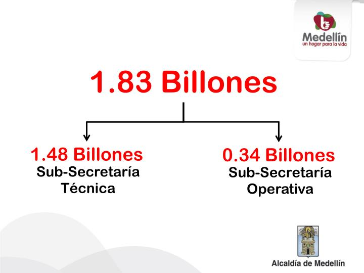 1.83 Billones