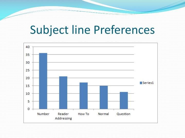 Subject line Preferences