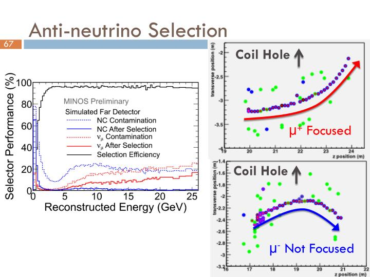 Anti-neutrino Selection
