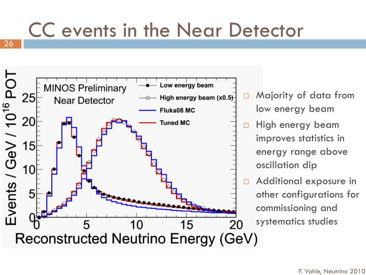 CC events in the Near Detector