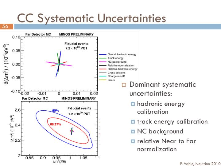CC Systematic Uncertainties