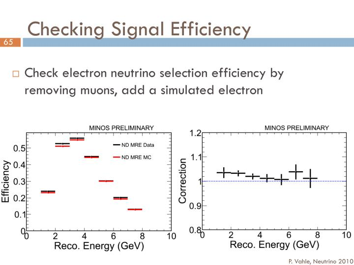 Checking Signal Efficiency