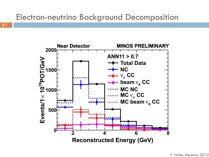 Electron-neutrino Background Decomposition