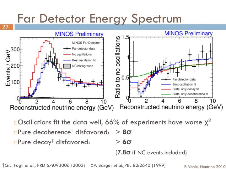 Far Detector Energy Spectrum