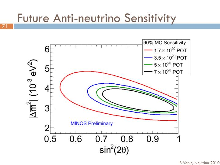 Future Anti-neutrino Sensitivity