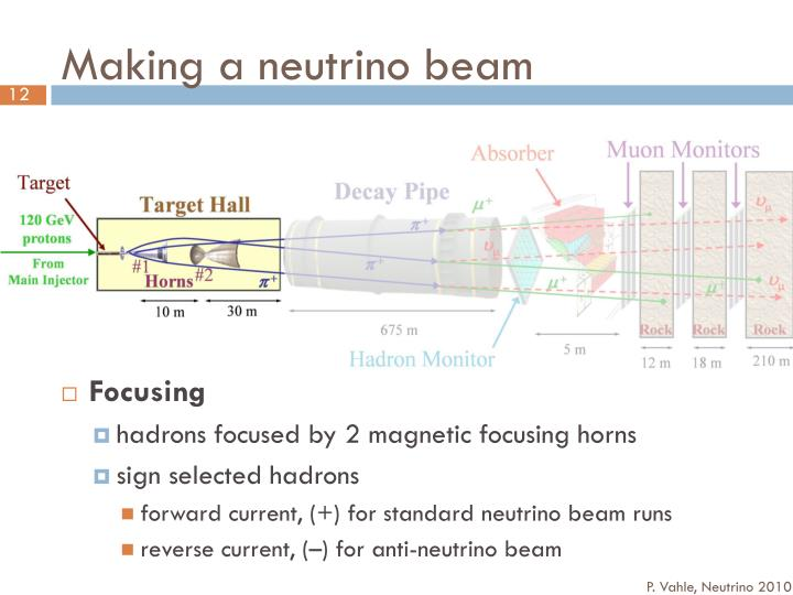 Making a neutrino beam