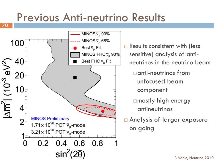Previous Anti-neutrino Results