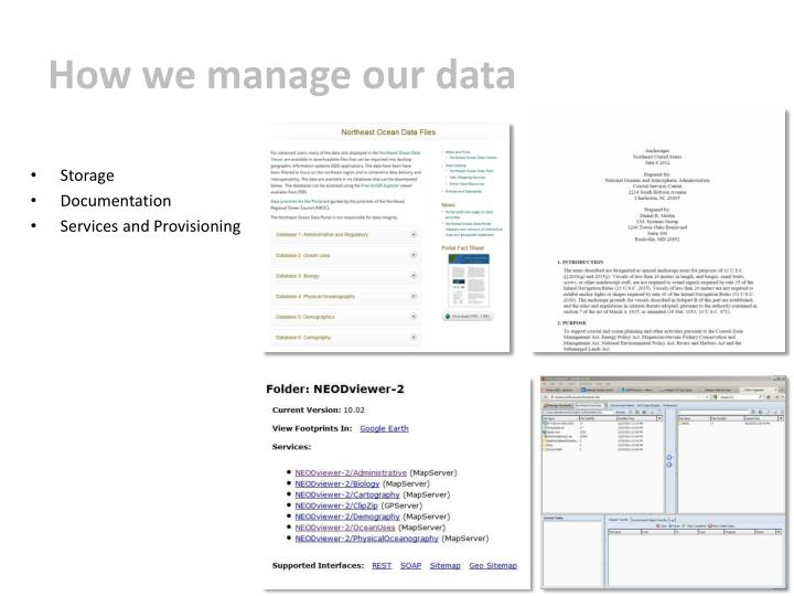 How we manage our data