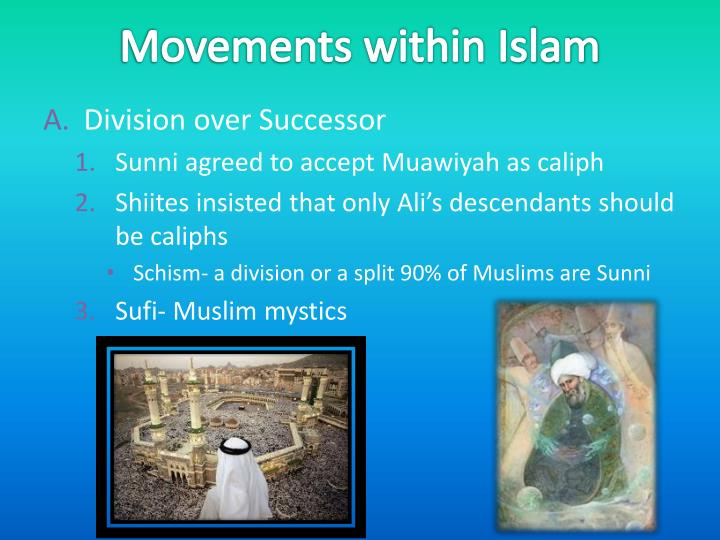 Movements within Islam