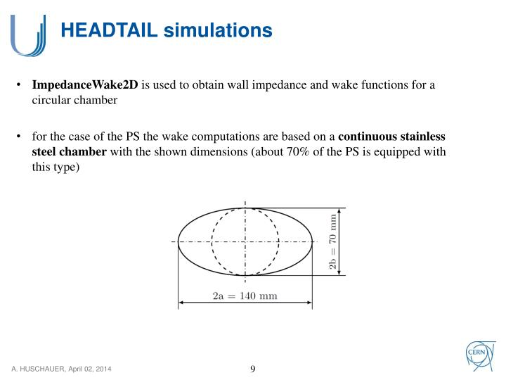 HEADTAIL simulations