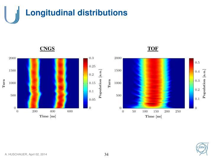 Longitudinal distributions