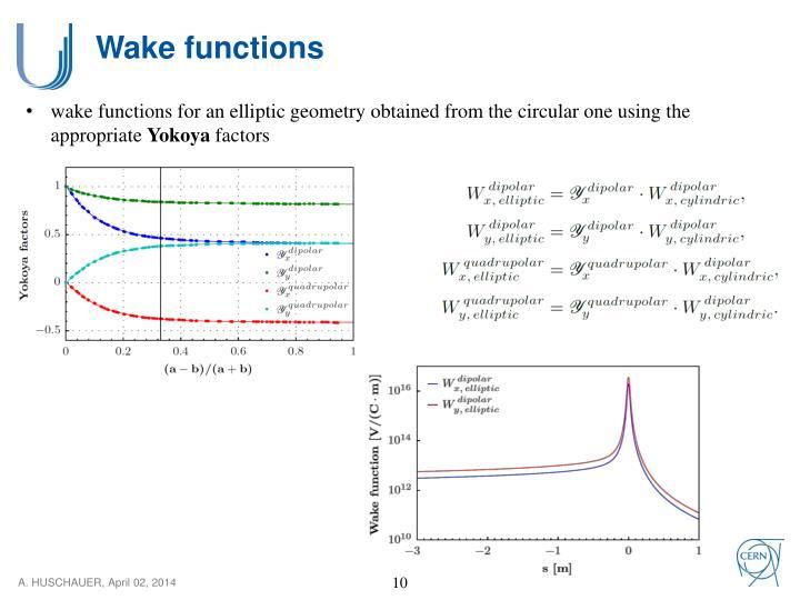 Wake functions