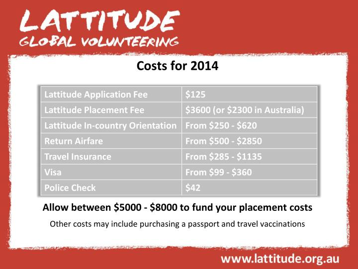 Costs for 2014