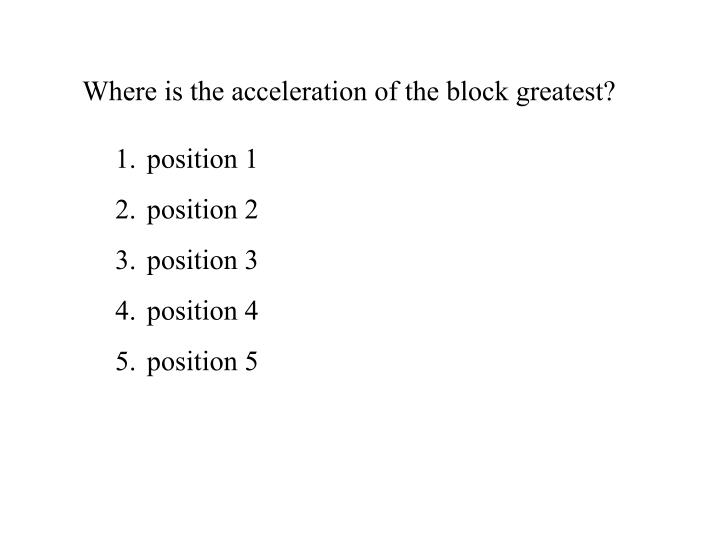 Where is the acceleration of the block greatest?