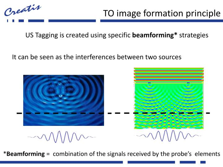 TO image formation